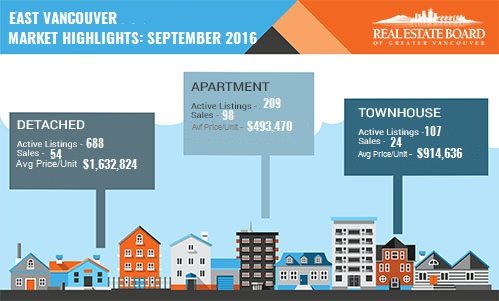 realEstateInfographic copy